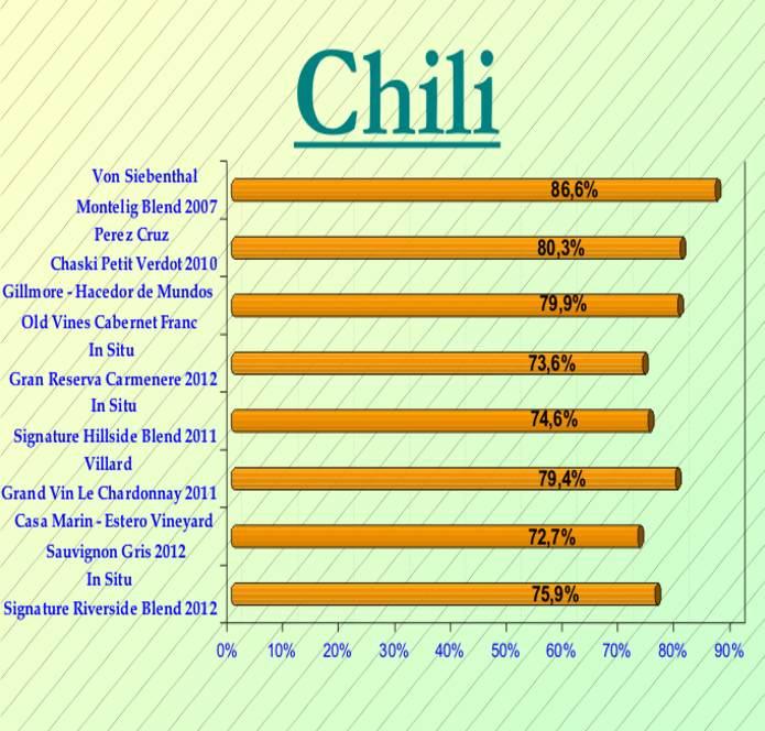2014-09 Chili SC